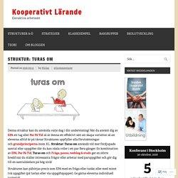 Struktur: Turas om – Kooperativt Lärande