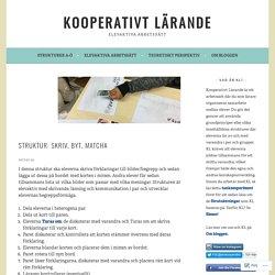 Struktur: Skriv, byt, matcha – Kooperativt Lärande