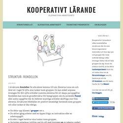 Struktur: Rondellen – Kooperativt Lärande