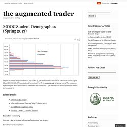 MOOC Student Demographics « the augmented trader