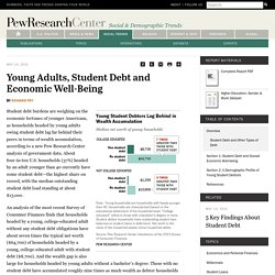 Young Adults, Student Debt and Economic Well-Being