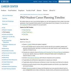 PhD Student Career Planning Timeline