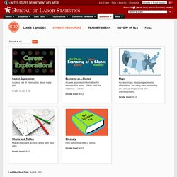 K-12 : Student Resources