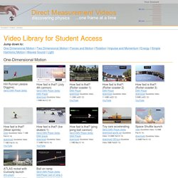 Student Video Library - PER INQUIRY