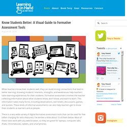 Know Students Better: 17 Tools for Formative Assessment