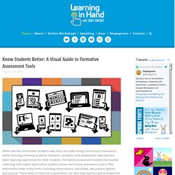Know Students Better: 17 Tools for Formative Assessment — Learning in Hand