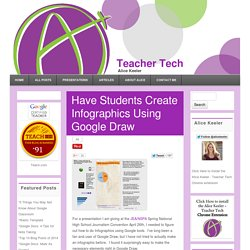 Have Students Create Infographics Using Google Draw