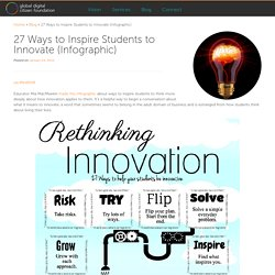 27 Ways to Inspire Students to Innovate (Infographic)