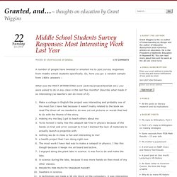 Middle School Students Survey Responses: Most Interesting Work Last Year