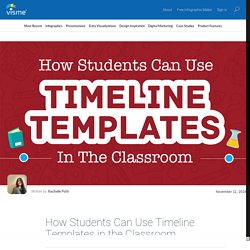 How Students Can Use Timeline Templates in the Classroom