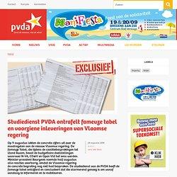 Studiedienst PVDA ontrafelt fameuze tabel en voorziene inleveringen van Vlaamse regering