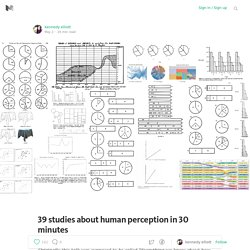 39 studies about human perception in 30 minutes