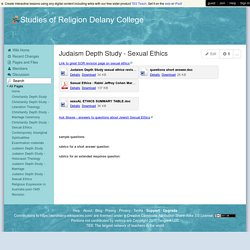 Studies of Religion Delany College - Judaism Depth Study - Sexual Ethics