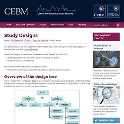 Study Designs - CEBM