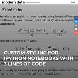Custom styling for IPython notebooks with 3 lines of code
