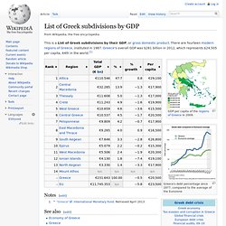 List of Greek subdivisions by GDP