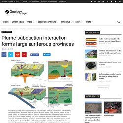 Plume-subduction interaction forms large auriferous provinces