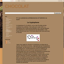 CHOCOLAT: IV/ Les substances antidépressives et l'addction au sucre
