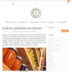 Guide de substitution des aliments