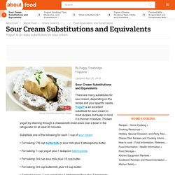 Sour Cream Substitutions and Equivalents