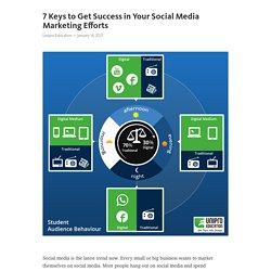 7 Keys to Get Success in Your Social Media Marketing Efforts