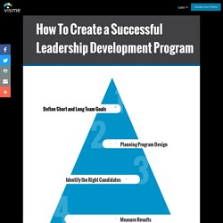 How To Create a Successful Leadership Development Program - Created with VisMe