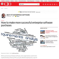 How to make more successful enterprise software purchases