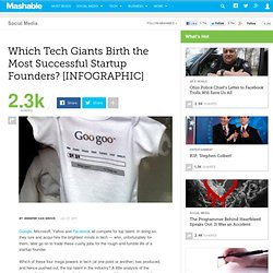Which Tech Giants Birth The Most Successful Startup Founders? [INFOGRAPHIC]