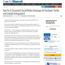 Tips For A Successful Social Media Campaign On Facebook, Twitter and LinkedIn [Infographic]