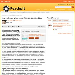 How to Create a Successful Digital Publishing Plan