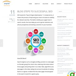 Result Driven SEO Services