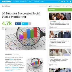 10 Steps for Successful Social Media Monitoring