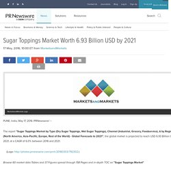 Sugar Toppings Market Worth 6.93 Billion USD by 2021
