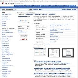 ProcessMaker Open Source Workflow BPM: Informazioni progetto