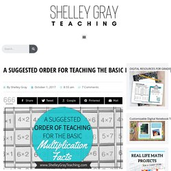 A Suggested Order for Teaching the Basic Multiplication Facts - Shelley Gray