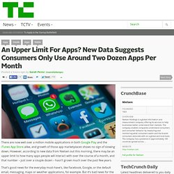 An Upper Limit For Apps? New Data Suggests Consumers Only Use Around Two Dozen Apps Per Month