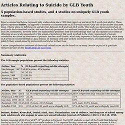Suicide of Gay, Lesbian, Bisexual Youth