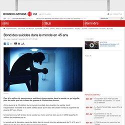 Bond des suicides dans le monde en 45 ans