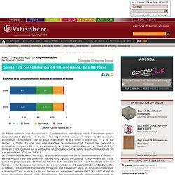 Suisse : la consommation de vin augmente, pas les taxes