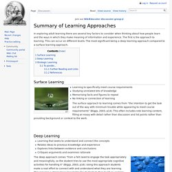 Summary of Learning Approaches