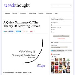 A Quick Summary Of The Theory Of Learning Curves -