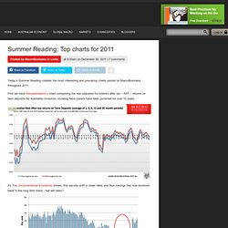 Summer Reading: Top charts for 2011 - macrobusiness.com.au | macrobusiness.com.au