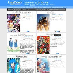 Summer 2014 Anime - Television