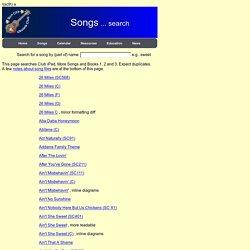 Sun City AZ Ukulele Club - Songs