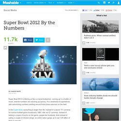 Super Bowl 2012 By the Numbers