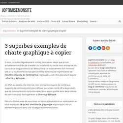 3 superbes exemples de charte graphique à copier -