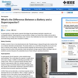 What's the Difference Between a Battery and a Supercapacitor?