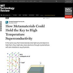 How Metamaterials Could Hold the Key to High Temperature Superconductivity