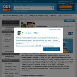 Supermarché - Le palmarès des enseignes de la grande distribution