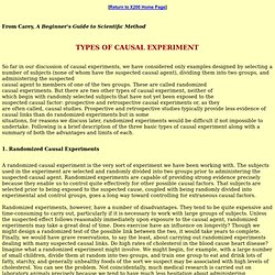 Supplementary Reading on Types of Experiment